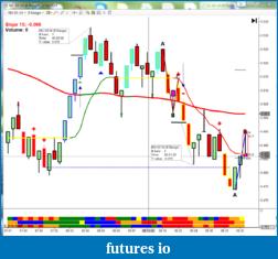 Mike Sullivan Trading Journal-02_ng_021814.png