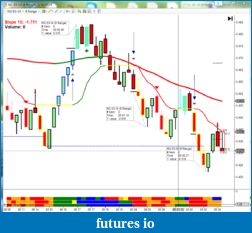 Mike Sullivan Trading Journal-03_ng_021814.png