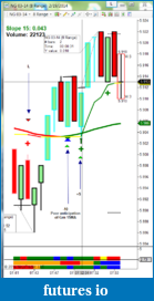 Mike Sullivan Trading Journal-01_ng_021914.png