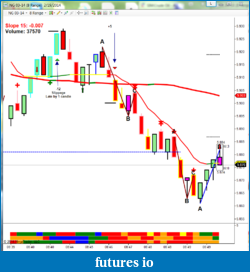 Mike Sullivan Trading Journal-02_ng_021914.png