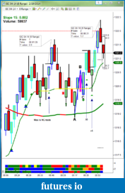 Mike Sullivan Trading Journal-03_gc_021914.png