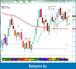 Mike Sullivan Trading Journal-04_ng_021914.png