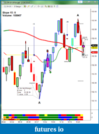 Mike Sullivan Trading Journal-05_cl_021914.png