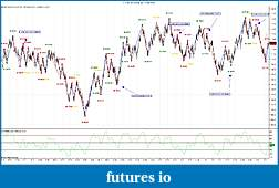 Click image for larger version  Name:priceactionswing low volume retracements.jpg Views:995 Size:264.3 KB ID:13802