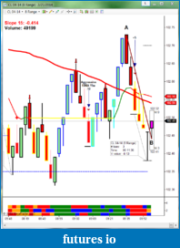 Mike Sullivan Trading Journal-02_cl_022114.png