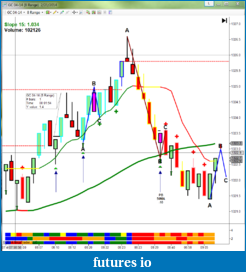 Mike Sullivan Trading Journal-04_gc_022114.png