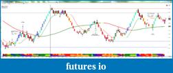 Mike Sullivan Trading Journal-01_ng_022014.png