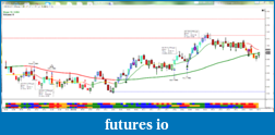Mike Sullivan Trading Journal-02_ng_022014.png
