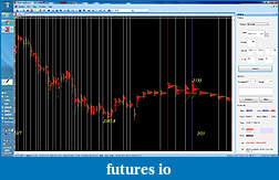 Price Forecasting with chaos-if0221.jpg