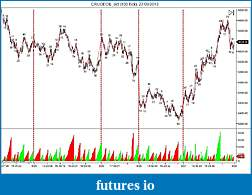 David Weis Wave Indicator for MT4-crudeoil_oct-100-tick-27_09_2013.jpg