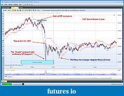 MTPredictor and market meltdowns-1987-2.jpg