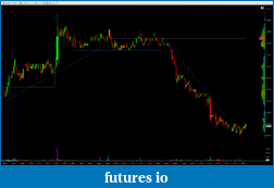 Wyckoff Trading Method-2014-02-24-17_34_05-6e-03-14-1-min-2_24_2014.png