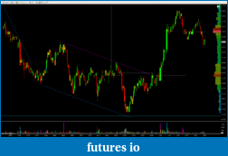 Wyckoff Trading Method-2014-02-24-17_36_01-6e-03-14-1-min-2_24_2014.png