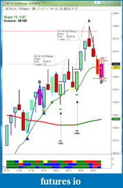 Mike Sullivan Trading Journal-01_gc_022514.png