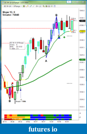 Mike Sullivan Trading Journal-03_gc_022514.png