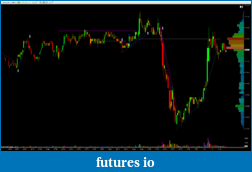 Wyckoff Trading Method-2014-02-25-17_59_09-6e-03-14-1-min-2_25_2014.png