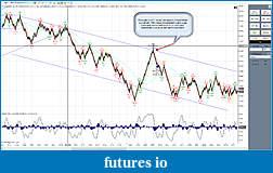 Nathan Explosion's Trading Desk - S&R w/ Trendlines-feb_25_1st_trade.jpg