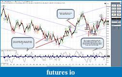 Nathan Explosion's Trading Desk - S&R w/ Trendlines-feb_25_2nd.jpg