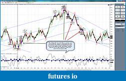 Nathan Explosion's Trading Desk - S&R w/ Trendlines-feb_25_3rd.jpg