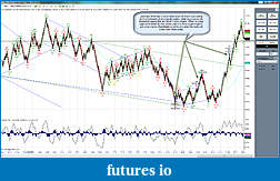 Nathan Explosion's Trading Desk - S&R w/ Trendlines-feb_25_4th.jpg