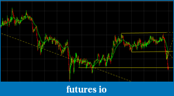 YM day trading with price action - My Journey-downtrend-correction_zoom-out.png