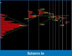 Price Forecasting with chaos-xau0226.jpg