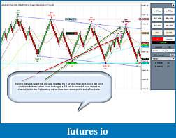 Nathan Explosion's Trading Desk - S&R w/ Trendlines-feb261.jpg