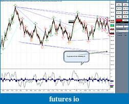 Nathan Explosion's Trading Desk - S&R w/ Trendlines-feb_262.jpg