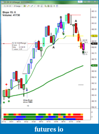 Mike Sullivan Trading Journal-03_cl_022714.png