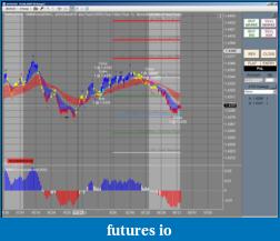 Trading CL (Crude Oil Futures)-cunparis-1.png