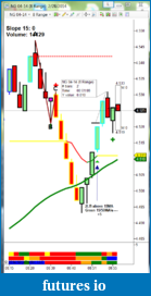 Mike Sullivan Trading Journal-01_ng_022814.png