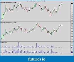 Does anybody trade Ultra Treasury Bonds Futures?-ub-top-versus-zb-bottom-.jpg