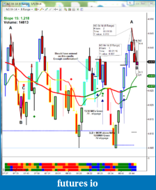 Mike Sullivan Trading Journal-02_ng_030514.png