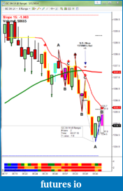 Mike Sullivan Trading Journal-04_gc_030514.png