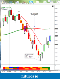 Mike Sullivan Trading Journal-03_ng_030614.png