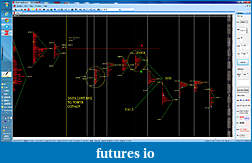 Price Forecasting with chaos-if0307.jpg