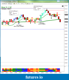 Mike Sullivan Trading Journal-03_gc_030714.png