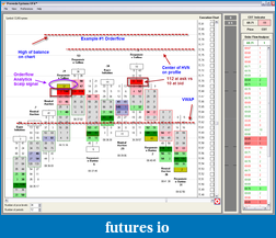 CL Market Profile Analysis-example-1.png