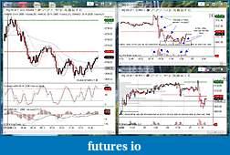 Wyckoff Trading Method-nq_030714_day2.jpg