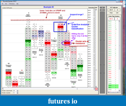 CL Market Profile Analysis-example2.png