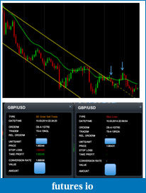 YM day trading with price action - My Journey-trade.png