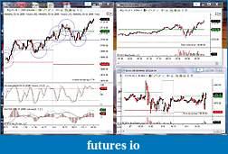 Wyckoff Trading Method-nq_031114_morning.jpg