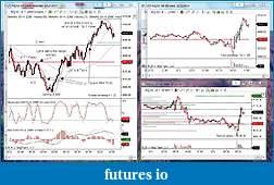 Wyckoff Trading Method-nq_031214_morning.jpg