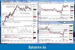 Wyckoff Trading Method-nq_031214_minispring.jpg