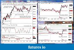 Wyckoff Trading Method-nq_031214_beer_run.jpg