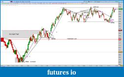 Wyckoff Trading Method-equivol.png
