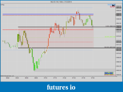 Wyckoff Trading Method-nq-03-14-1-min-3_12_2014-11.png