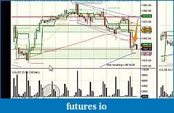 Wyckoff Trading Method-imageuploadedbytapatalk1394778506.992186.jpg
