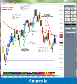 Mike Sullivan Trading Journal-01_gc_031714.png