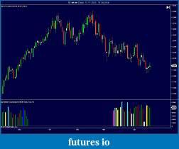 Kinetick - A new Market Data Feed Service for NinjaTrader-6e-daily-12_11_2003-16_04_2004.jpg